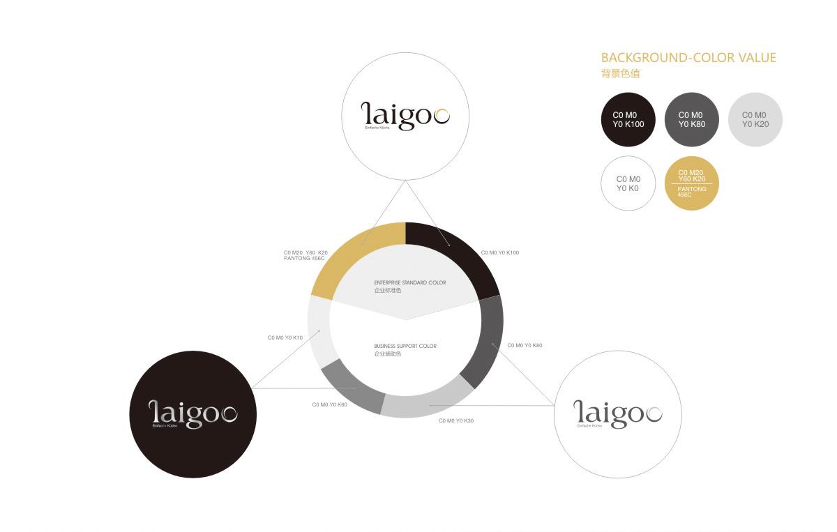 德国莱谷电气品牌形象/宣传画册/LOGO VI设计3