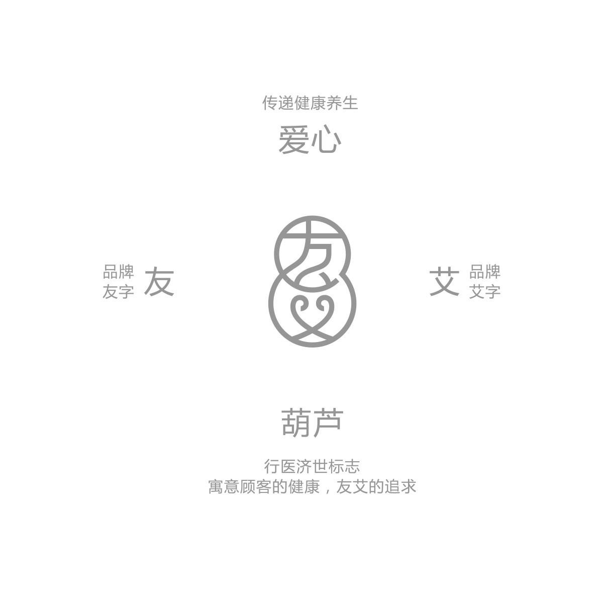 友艾公司案例_03.jpg